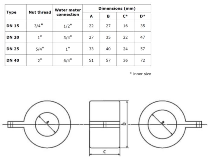 Plombierschellen Maße